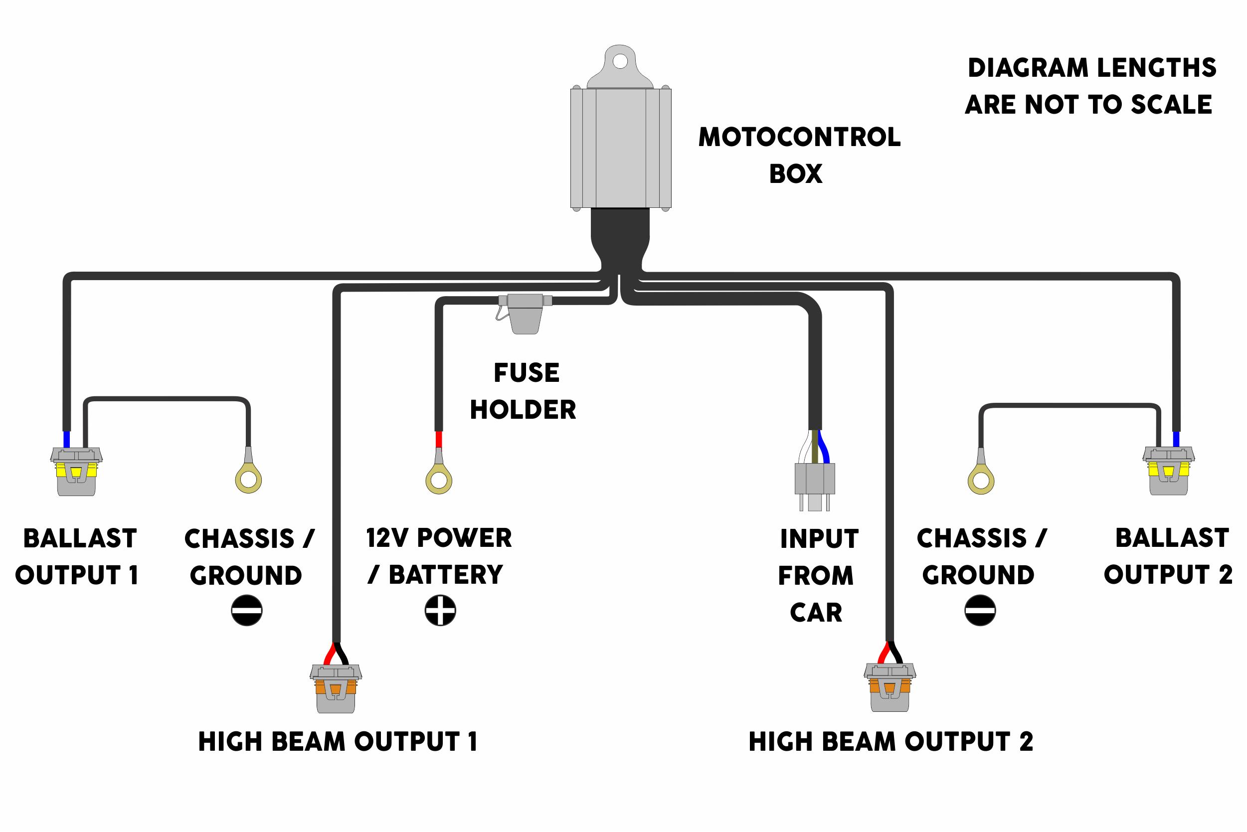 Wiring Harness Installation Holder